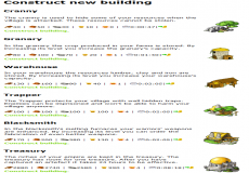 Travian Servers Image Gallery